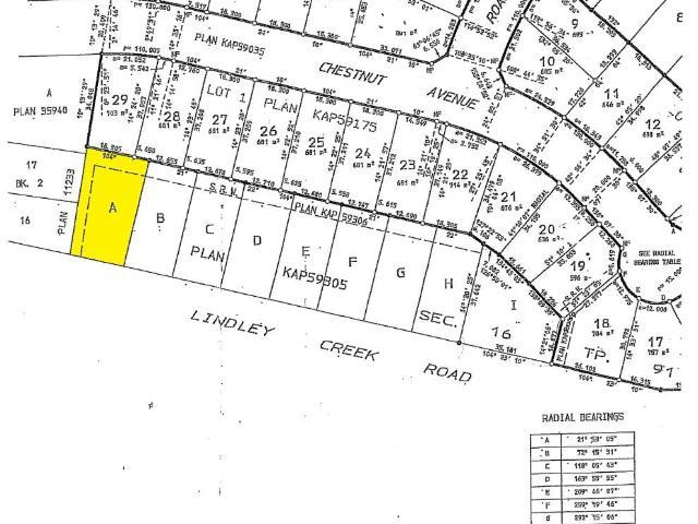 Acreage Property for Sale, MLS® # 151189