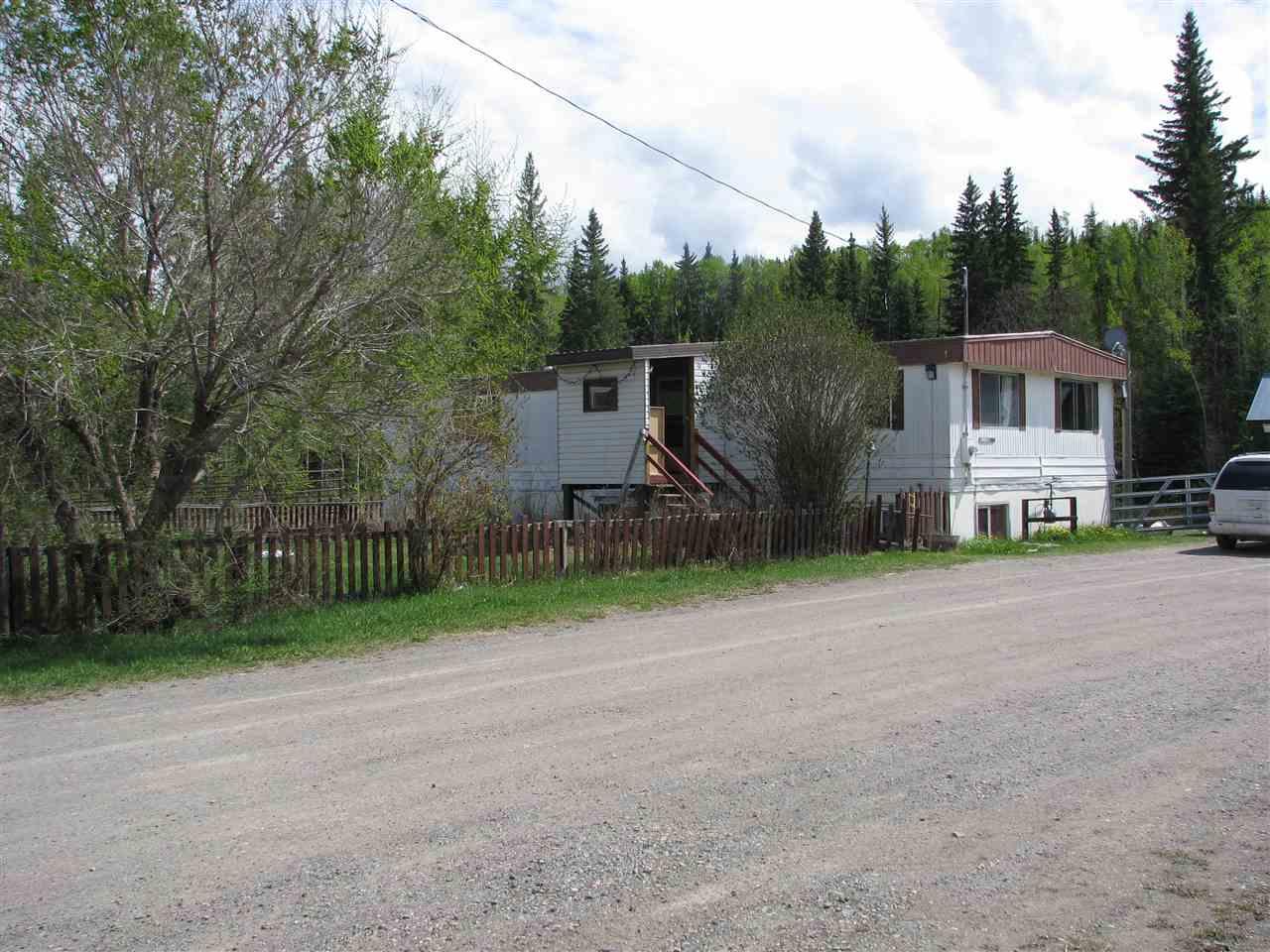 Real Estate Listing MLS R2036496