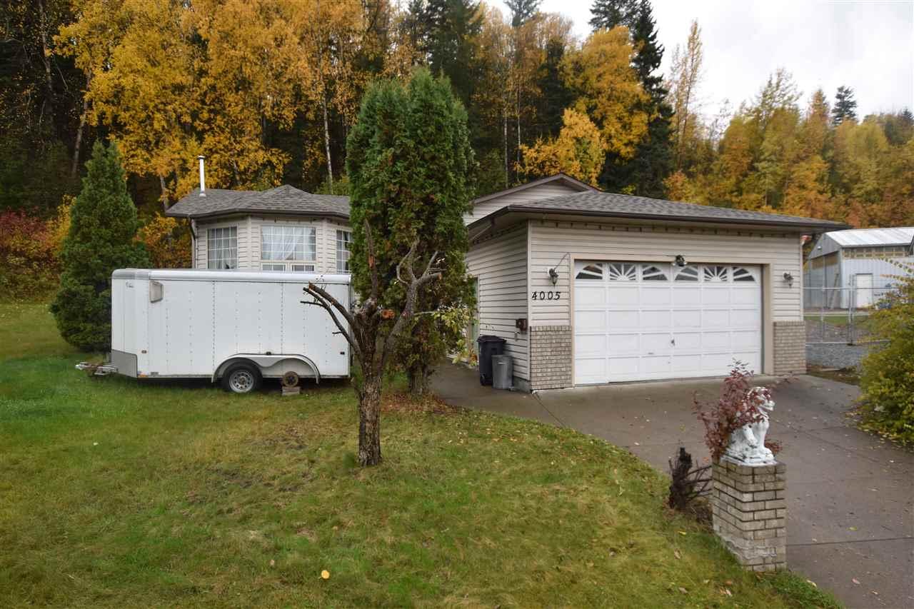 Real Estate Listing MLS R2412627